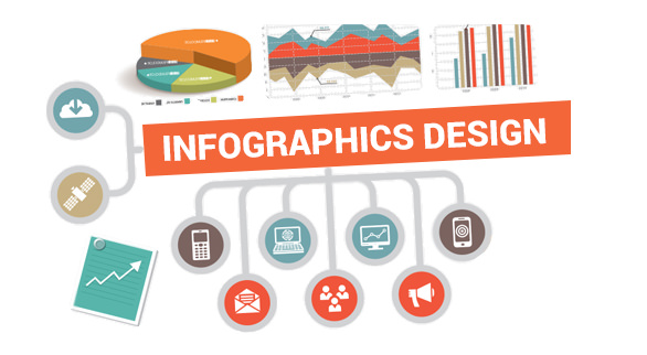 Infographic design agency