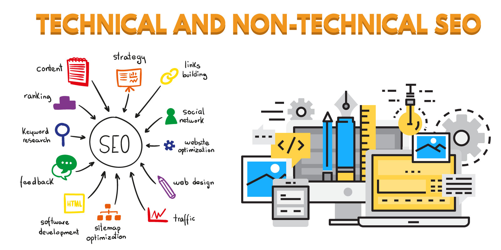 technical and non technical